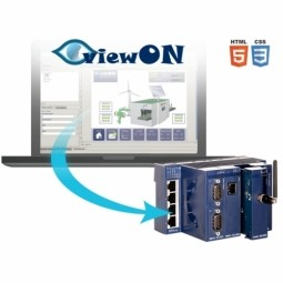 The Municipality of Orford Use eWON for Water Supply vs