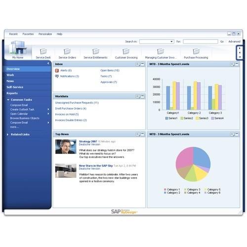 SAP Business ByDesign Software vs Cumulocity IoT Platform vs