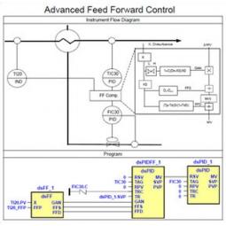 SynchroTrend vs mbed Studio vs STARflex™ RFID Reader vs