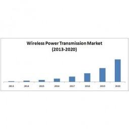 Wireless Power (WP) | IoT ONE